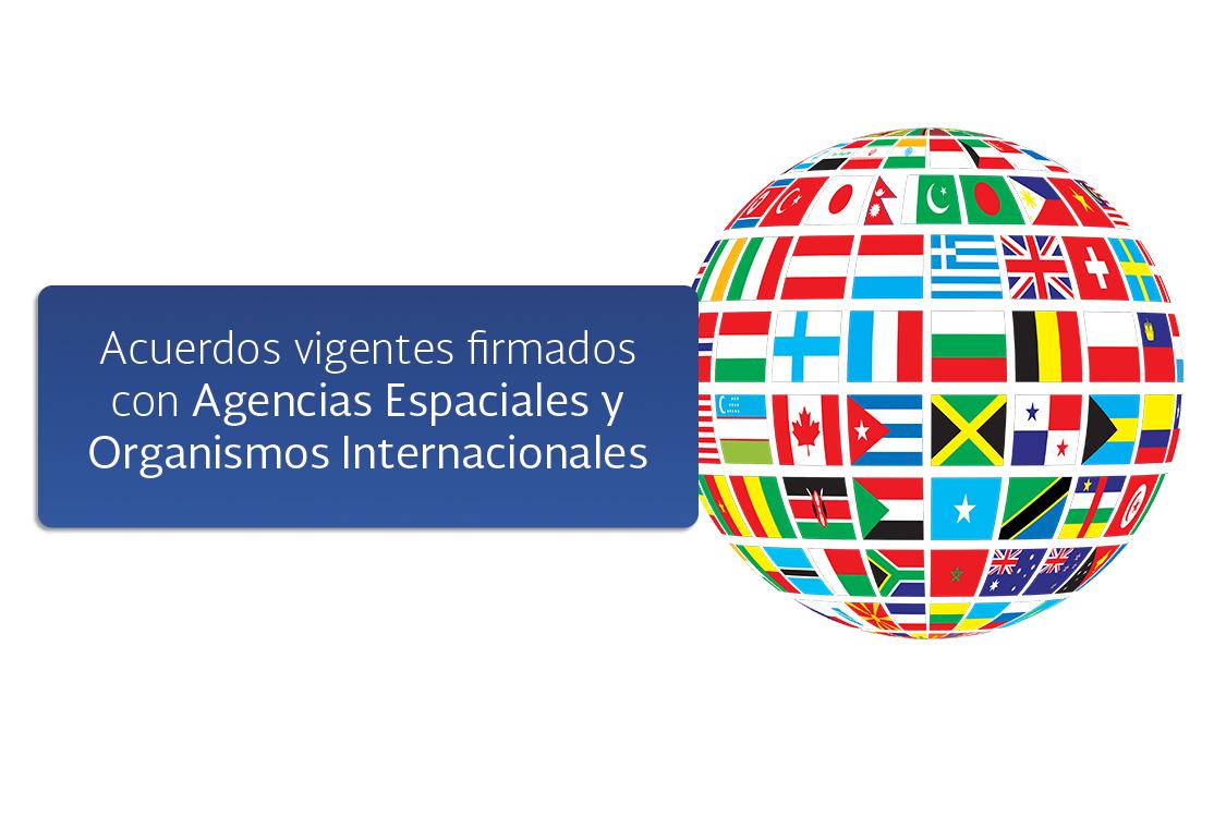 Instrumentos Internacionales #AEM
