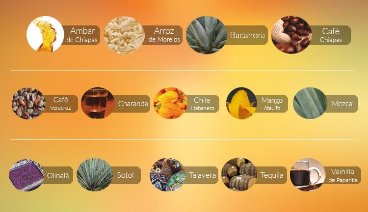 denominaciones de origen mexico