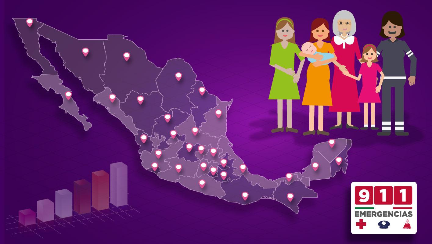 Estadística de emergencias con perspectiva de género