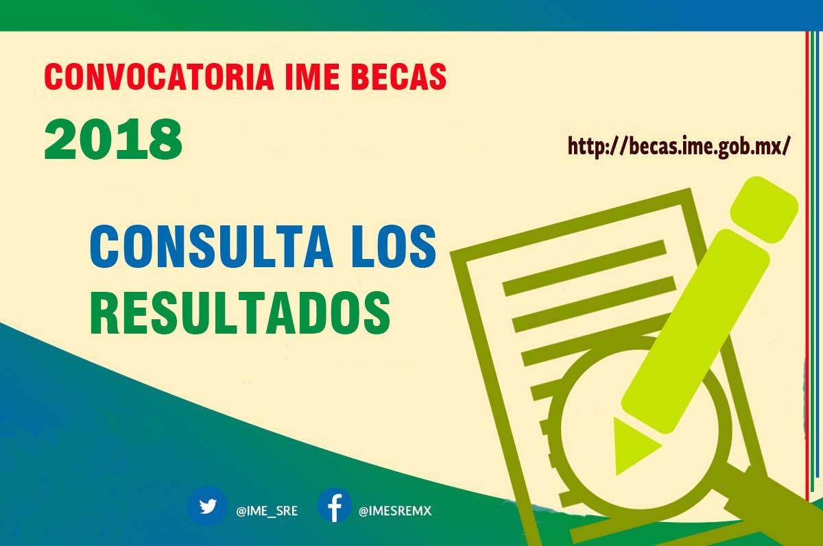 Resultados IME Becas 2018