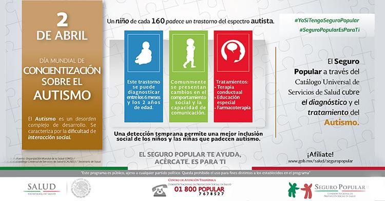 2 de abril, Día Mundial de Concientización sobre el Autismo.
