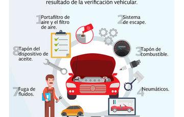 Revisión visual en la verificación vehicular,