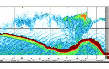 Tecnología Acústica aplicada en la Investigación Pesquera
