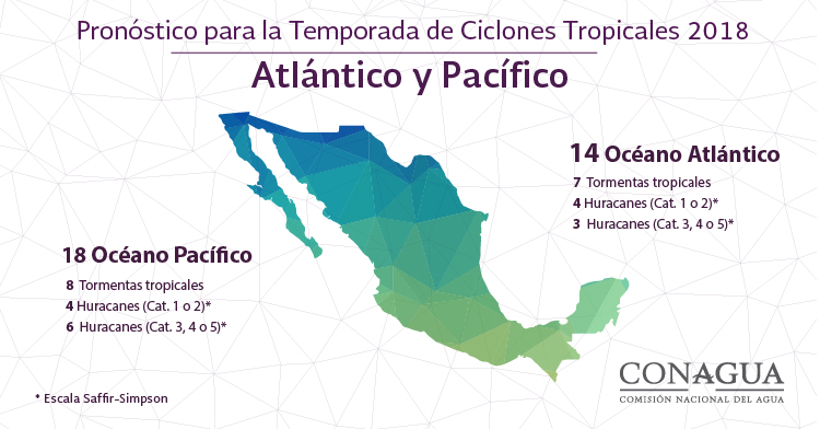 Pronóstico de la Temporada de Ciclones Tropicales 2018.