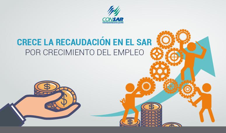 Crece la recaudación en el SAR por crecimiento del empleo.