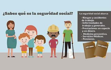 Son trabajadoras y trabajadores, una mujer embarazada, un hombre discapacitado por accidente de trabajo, una madre con su hija e hijo, la ley del IMSS e ISSSTE, ilustrando ejemplos de lo que cubre la seguridad social para las y los trabajadores.