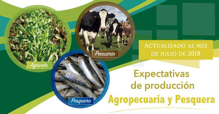 La producción agropecuaria y pesquera para 2018 crecerá en conjunto 2.6%, respecto de 2017