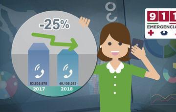 Las llamadas improcedentes o falsas realizadas al 9-1-1 se redujeron  25 por ciento durante el primer semestre del año