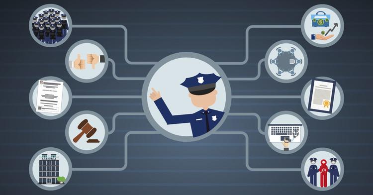Modelo Óptimo de la Función Policial