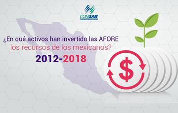 ¿En qué activos han invertido las AFORE los recursos de los mexicanos?  2012-2018.