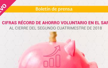 Cifras récord de ahorro voluntario en el SAR al cierre del segundo cuatrimestre de 2018.