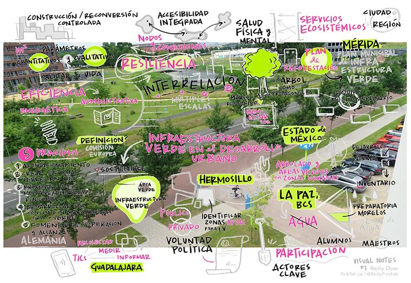 Herramientas para la Planeación del Desarrollo Urbano Sustentable Local