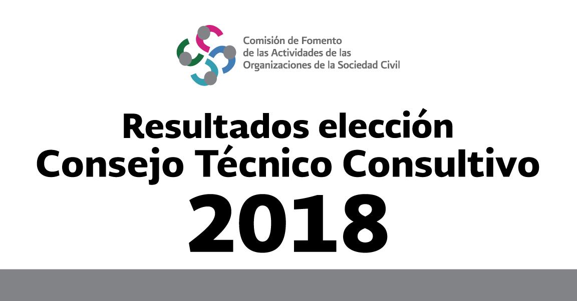 """Imagen en fondo blanco con logo de la Comisión de Fomento y leyenda """"Resultados elección Consejo Técnico Consultivo 2018"""""""