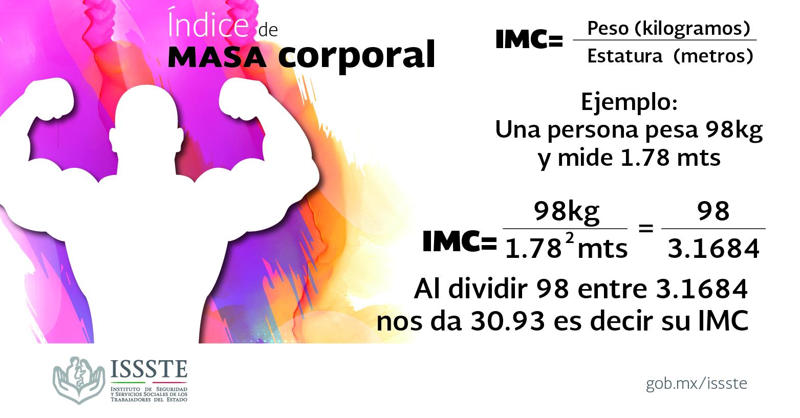 como se mide el indice de masa corporal en adultos