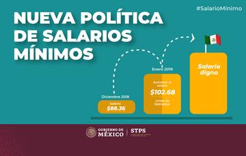 prospectiva de la nueva de política de salarios mínimos