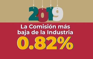 Comisión 2019 0.82%