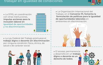 Día Nacional por la Inclusión laboral