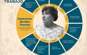 Historia, Día Internacional de la Mujer Esperanza Bonifaz, la mujer que lleva medio siglo aplicando justicia laboral