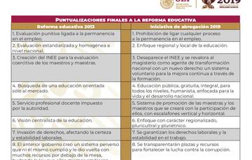 Puntualizaciones finales a la Reforma Educativa