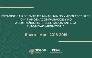 Enero - Abril 2018 - 2019
