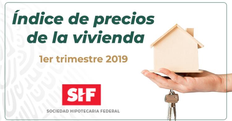 Índice de Precios de la Vivienda SHF 2019