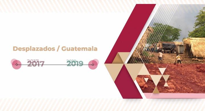 Desplazados / Guatemala