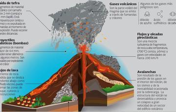 La ceniza varía en apariencia, dependiendo del tipo de volcán y de la forma de erupción
