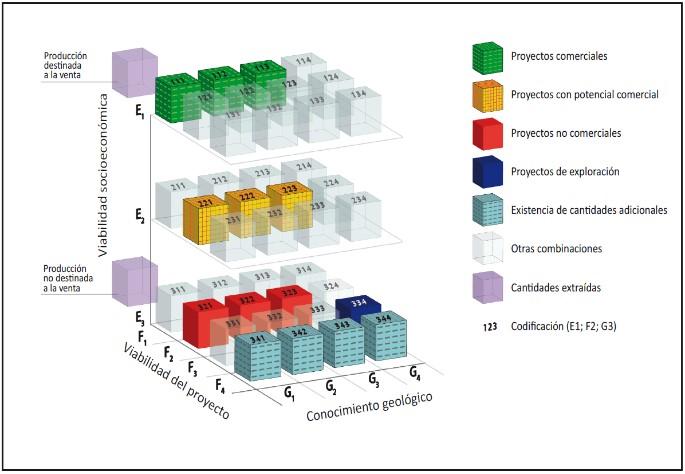 gran selección colores armoniosos fábrica Presentación de los Resultados de la Prueba Piloto para la ...