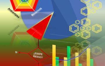 Análisis de Riesgos: Normatividad y Metodologías Aplicables