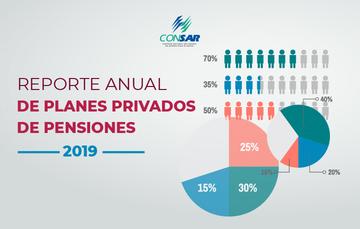 Reporte anual de Planes Privados de Pensiones 2019.