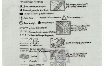 En el acervo de la Mapoteca Manuel Orozco y Berra, se encuentra esta ilustración, que da cuenta de algunos signos convencionales de aviación.