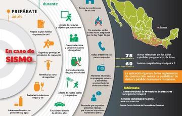 Consulta la infografía En caso de sismo