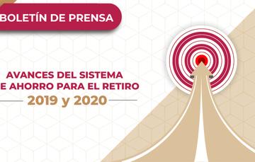 Avances del Sistema de Ahorro para el Retiro 2019 y 2020