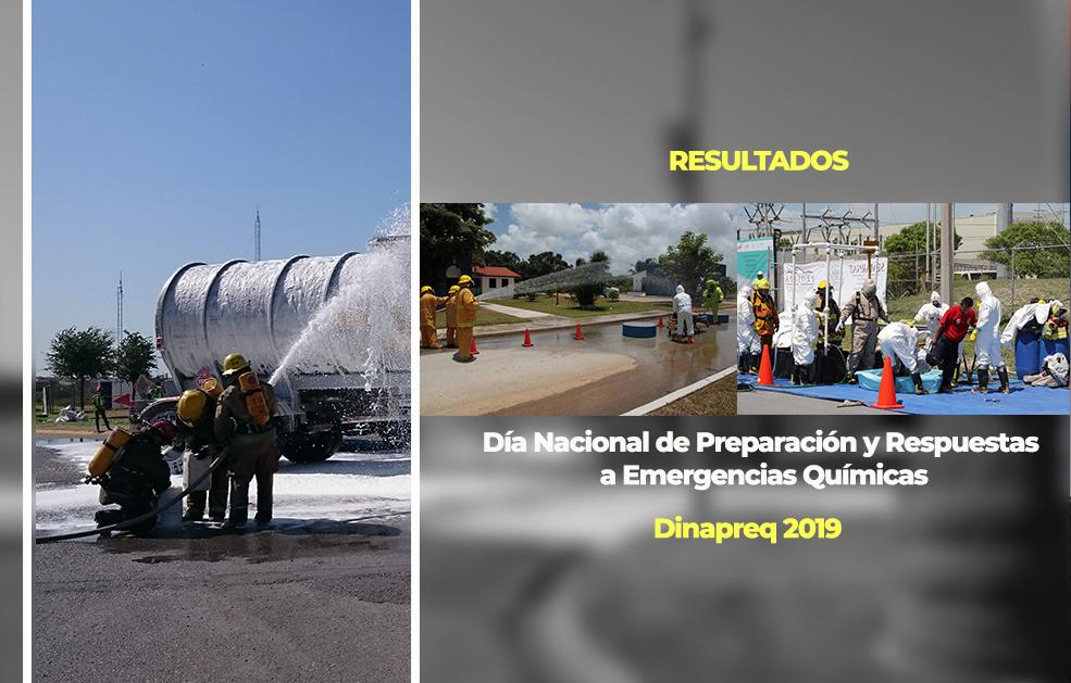 Resultados del Día Internacional de las Emergencias Químicas, 2019