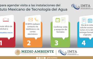 Guía para agendar visita a las instalaciones del Instituto Mexicano de Tecnología del Agua