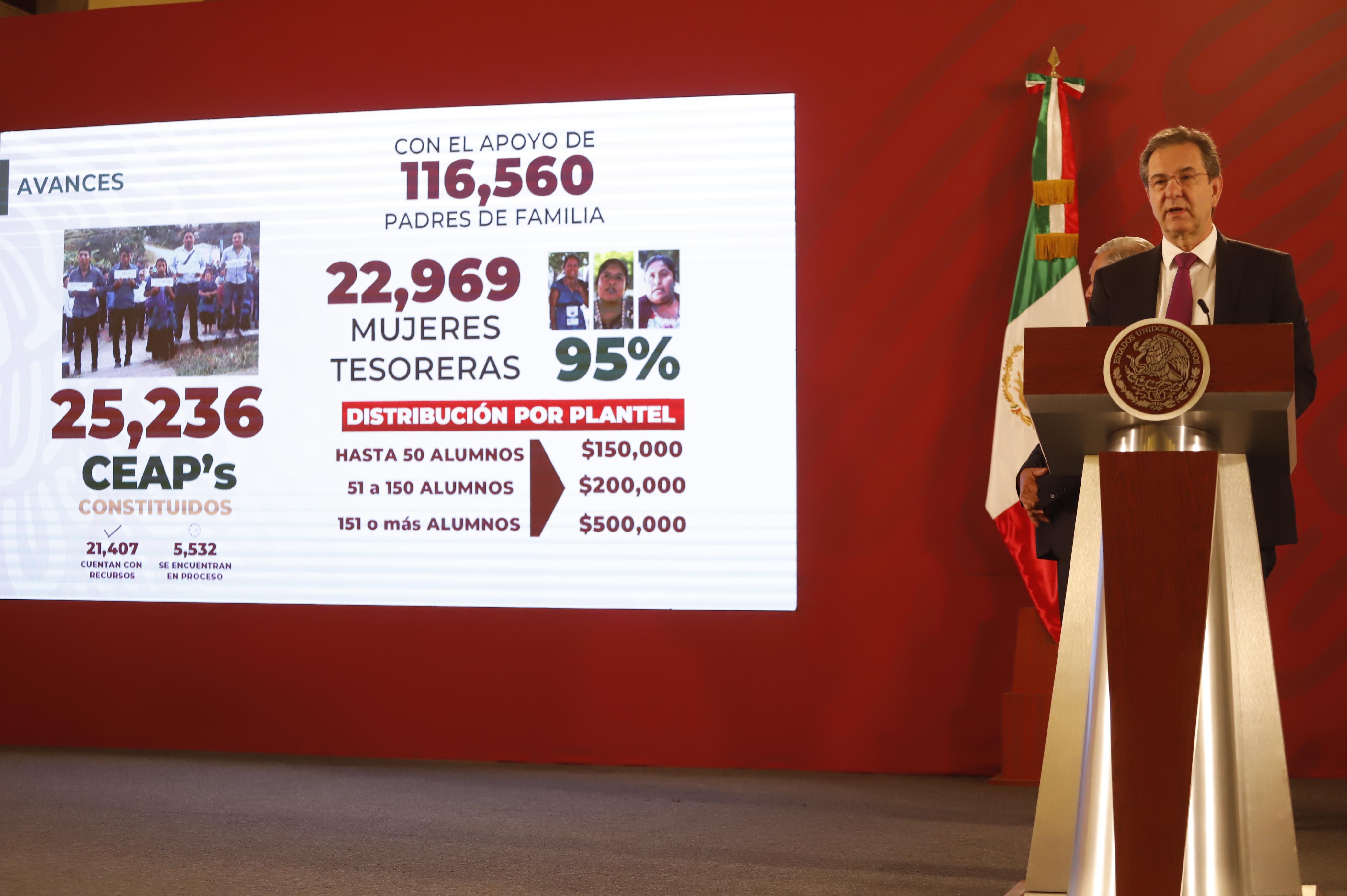 Garantizada la asignación presupuestal del programa La Escuela es Nuestra: Esteban Moctezuma Barragán