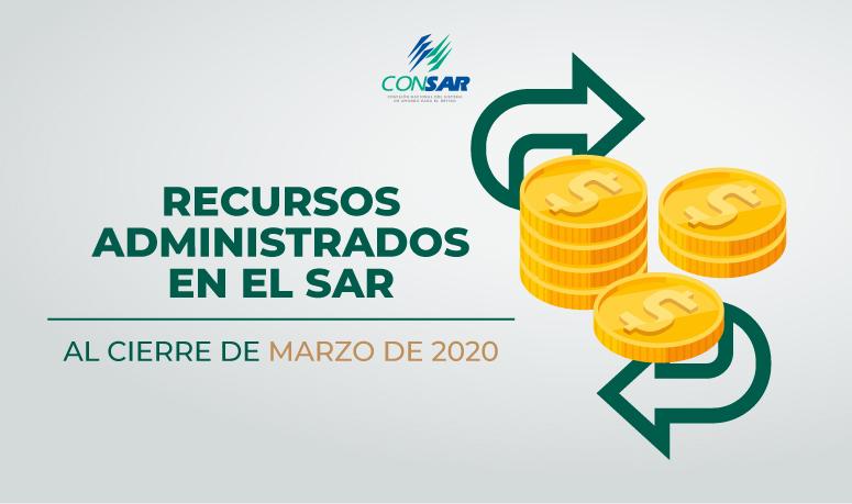 Recursos administrados en el SAR al cierre de marzo de 2020.