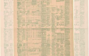 """Para conmemorar un año más de su fundación, la Mapoteca presenta este documento titulado """"Cuadro sinóptico-universal"""", de Isidoro Epstein, miembro honorario de la Sociedad Mexicana de Geografía y Estadística, publicada en 1874."""