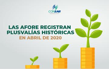 Las AFORES registran plusvalías históricas en abril de 2020.