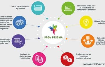 UPOV - PRISMA