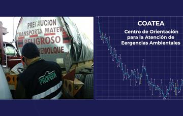 ¿Qué es el Centro de Orientación para la Atención de Emergencias Ambientales (COATEA)?