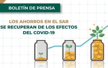 Ahorros de los trabajadores en el SAR se recuperan de los efectos del COVID-19.