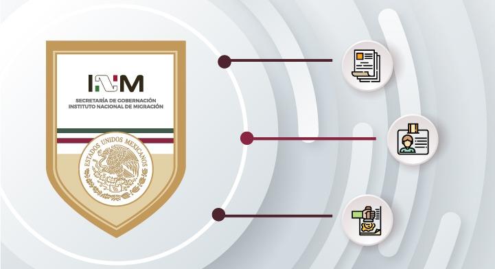 Atiende INM más de 500 mil trámites de regulación
