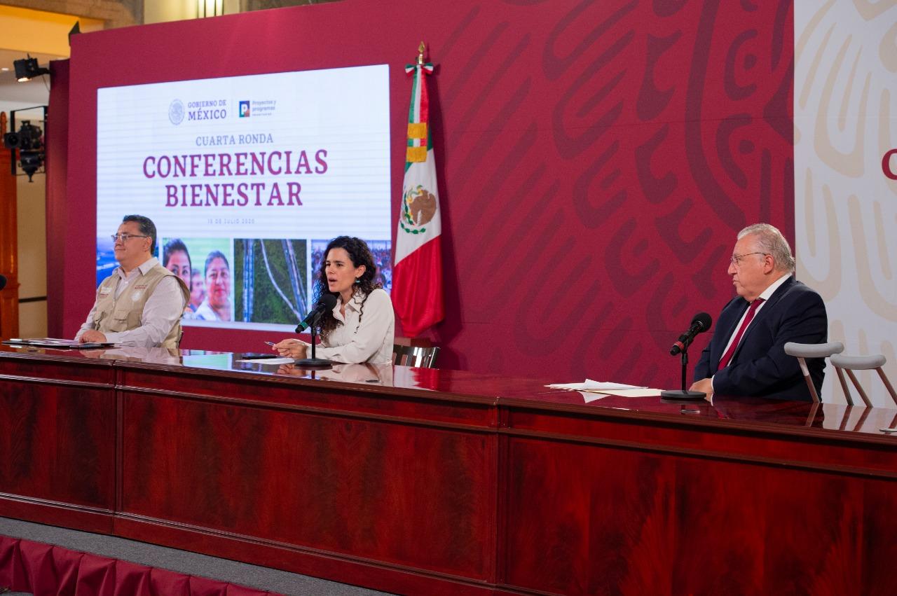 Corredor Interoceánico del Istmo de Tehuantepec   Conferencias sobre Programas del Bienestar