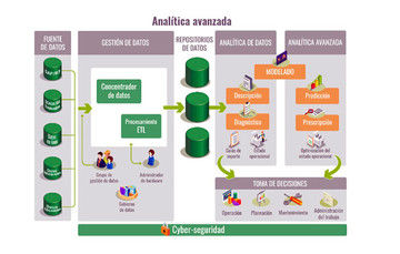El INEEL presentó diversas aplicaciones de IA que ha desarrollado para el sector energético