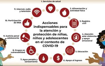 Abril y Julio presentan el Informe de Acciones Indispensables.