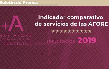 Resultados del indicador comparativo de servicios de las AFORE 2019.