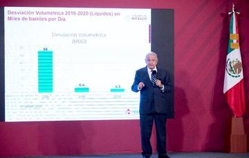 Conferencia de prensa del presidente Andrés Manuel López Obrador del 9 de septiembre de 2020