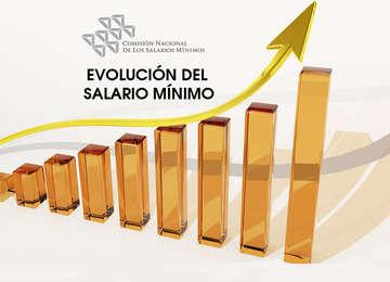 Evolución del Salario Mínimo