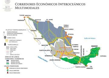 Corredores Económicos
